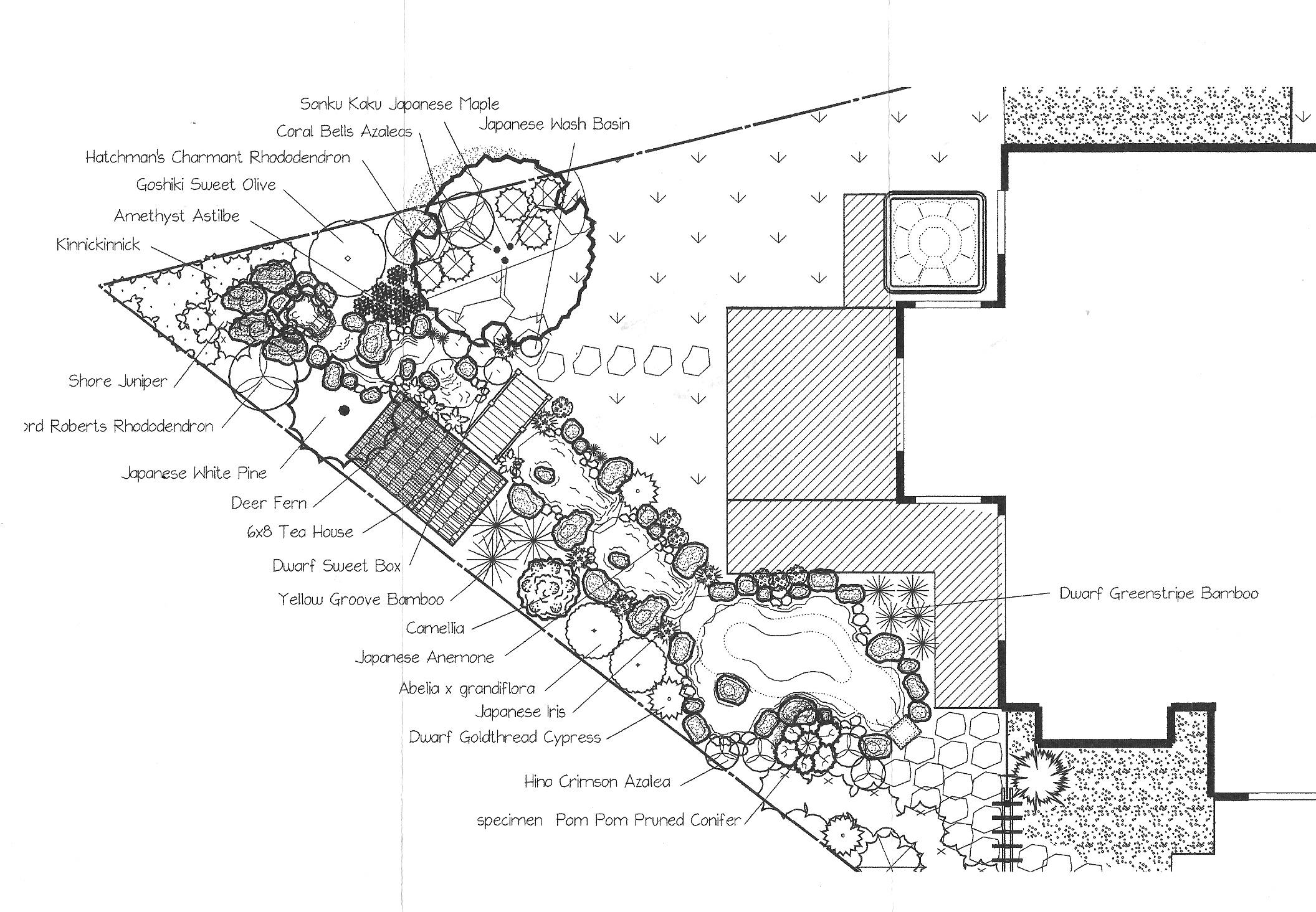 Expert Landscape Contractor and Designer Serving Hood